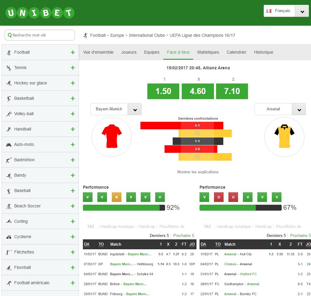 Statistiques Unibet - Football
