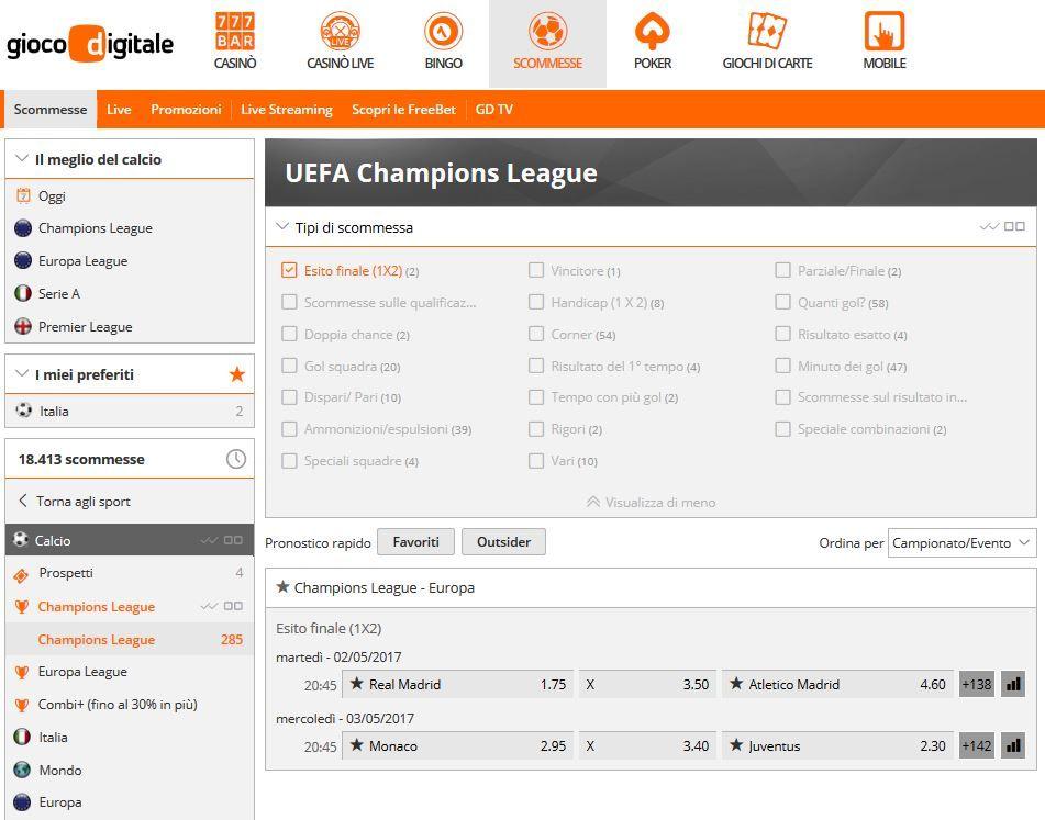 Champions League Gioco Digitale