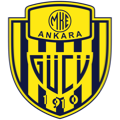 MKE Ankaragucu